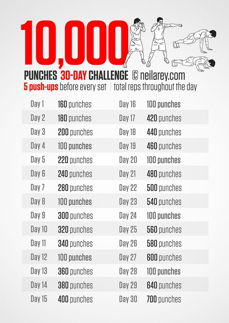 10,000 Punches 30-Day Challenge