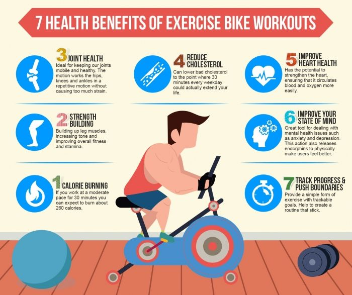 7 Health Benefits Of Exercise Bike Workouts Infographics