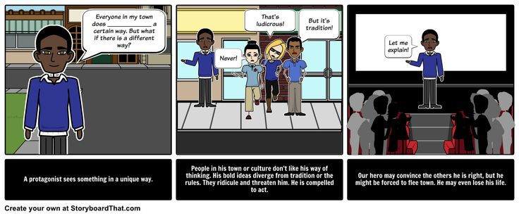 Here is our Man vs. Society Literary Conflict storyboard demonstration.