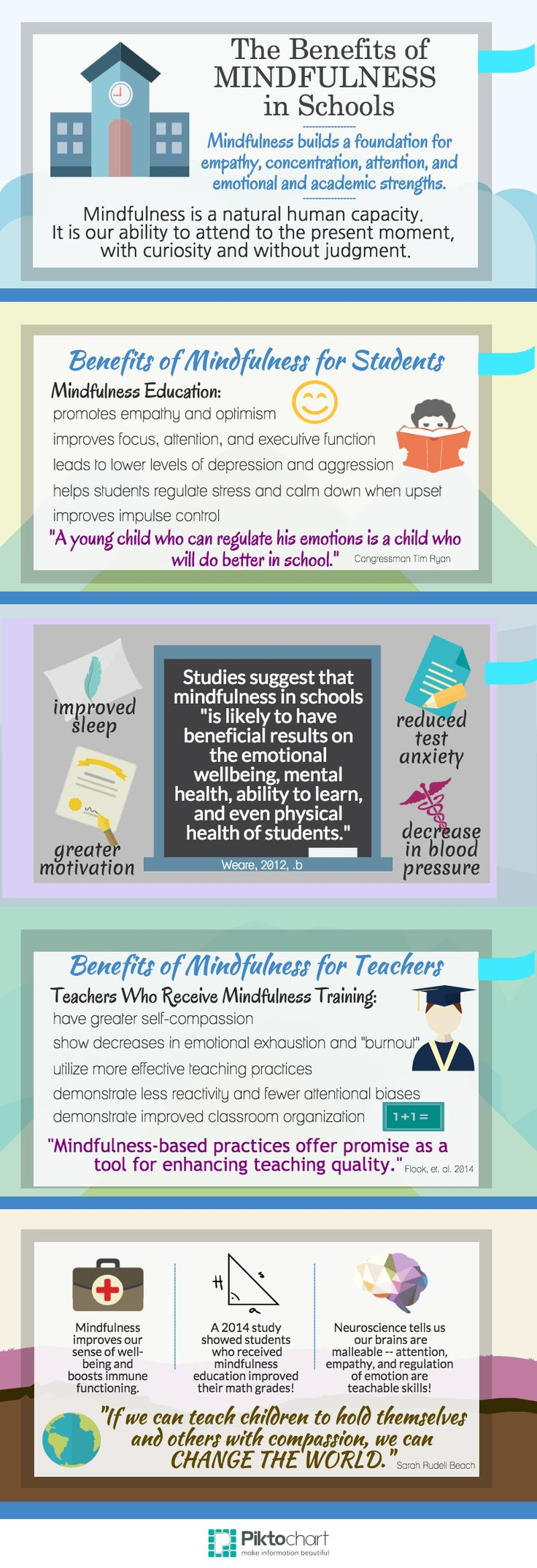 39 best school images on Pinterest | School, Classroom ideas and 2nd ...