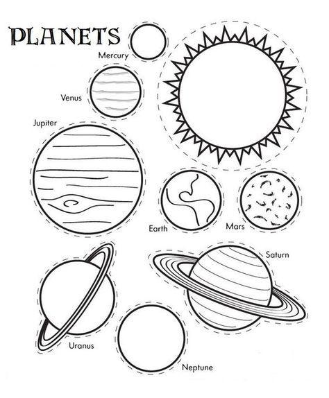 önce 'gezegenler' ve 'gökyüzünde neler var' şarkılarını söyledik... sonra gezegenler etkinliğini yaptık... boyama...