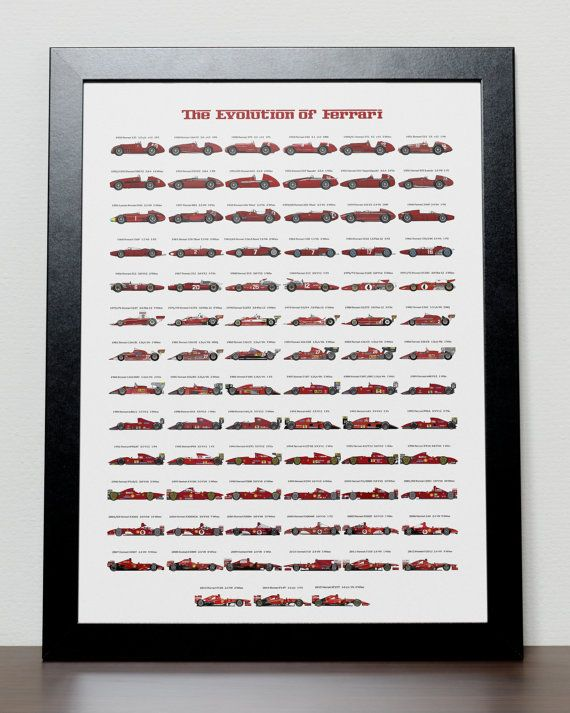 Unique The Evolution of Ferrari Poster, available from KobeDesigns.com