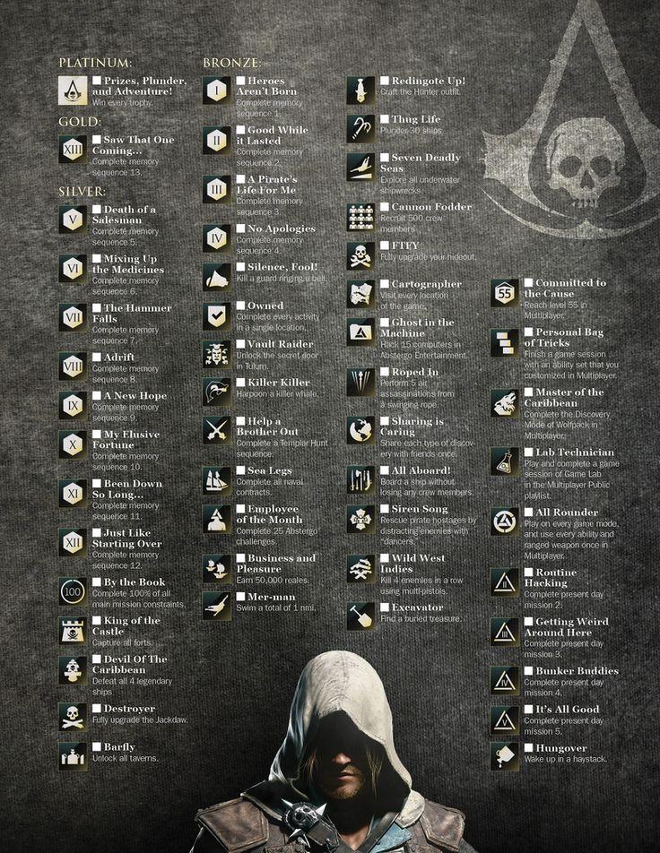 Assassin's Creed IV: Black Flag Wiki Guide - ign.com