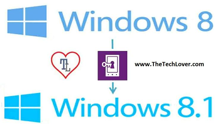 http://www.thetechlover.com/2014/05/windows-81-update-preview-for-developers.html