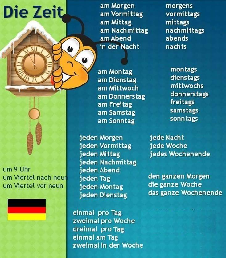 Szókincs :: Német Online Nyelvtanulás