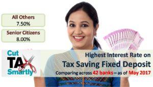 Highest Tax Saving Bank Fixed Deposit Rates 80C – May 2017 #idfc #tax #saving #fixed #deposits,tax #saving #fd,80c,sec #80c,senior #citizen #tax #saving #fd,senior #citizen #tax #saving #fixed #deposit,tax #saver #fd,80c #tax #saving #fd,tax #saving #fixed #deposit,tax #saving #scheme,allahabad #bank #tax #benefit #term #deposit #scheme,ab #tax #saver #deposits,axis #bank #tax #saver #deposits,baroda #tax #savings #term #deposit,star #sunidhi #tax-saving #deposit #scheme,bank #of…