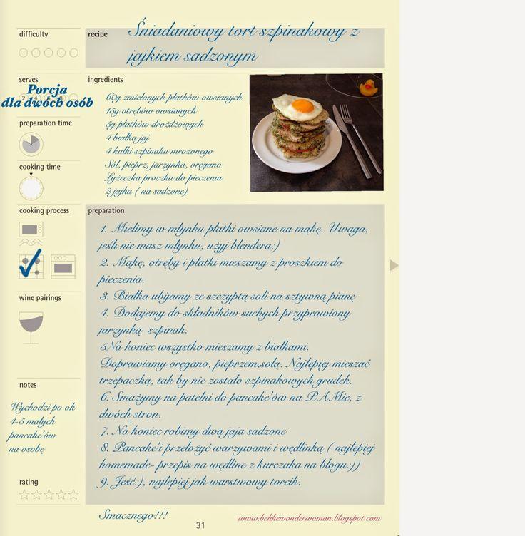 Przepis na perfekcyjne sniadanie: pankejki ze szpinakiem, homemade wedlinka z kury i jajo sadzone | I want to be like Wonder Woman