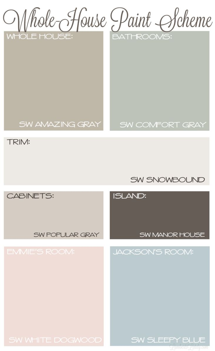 Best 25 sherwin williams agreeable gray ideas on pinterest for Best whole house neutral paint color