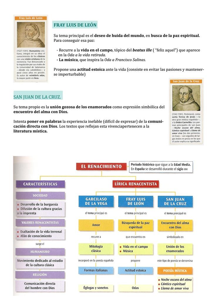 Apuntes sobre lírica renacentista para 3º de ESO, sobre Fray Luis de León y San Juan de la Cruz.