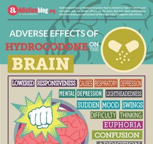 Private Hydrocodone Addiction Treatment