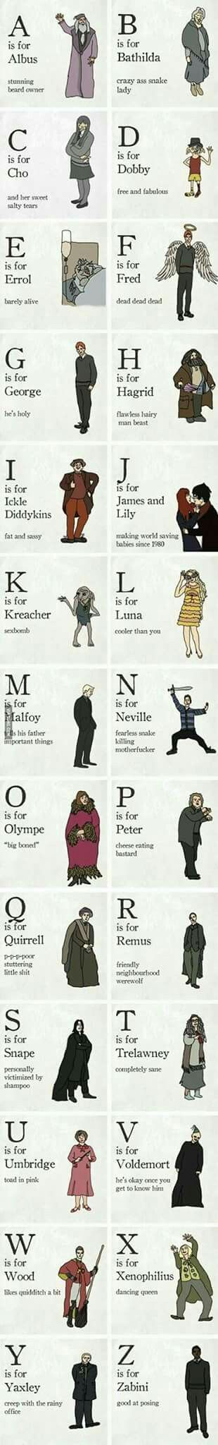 Harry Potter ABC's