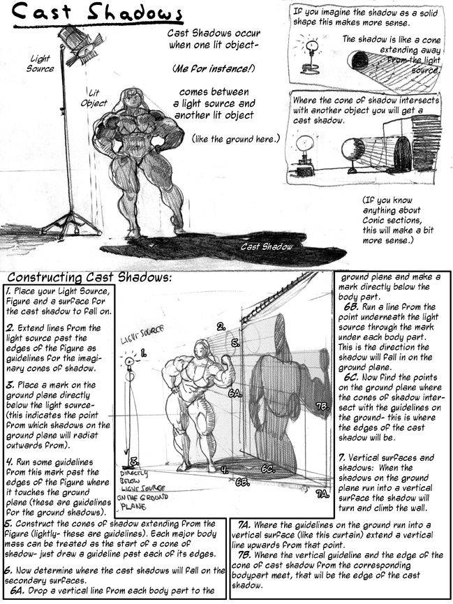 Pin on Drawing Tutorials for Comics, Graphic Novels, Zines