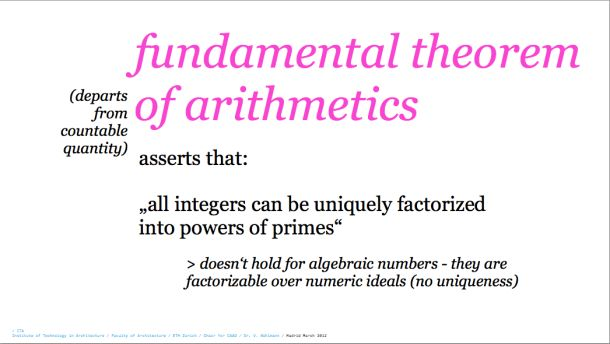 fundamental theorem of arithmetic - Google Search