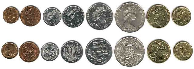 World Coins - Money Systems Around the World and the Coins in Circulation: Australian Money - Australia Coins in Circulation