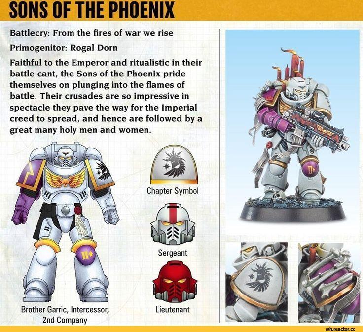 Warhammer 40000, warhammer40000, warhammer40k, warhammer 40k, Wah, Forty Thousand, Wh Sandbox, fandom, adeptus astartes, Primaris Space Marine, Space Marine, Adeptus Astartes, Imperium, Imperium, sons of Phoenix