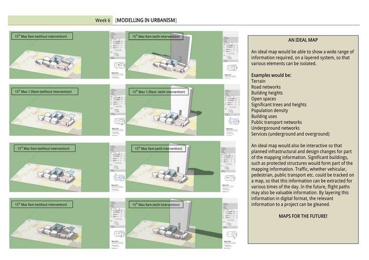 Week 6 Modelling in Urbanism