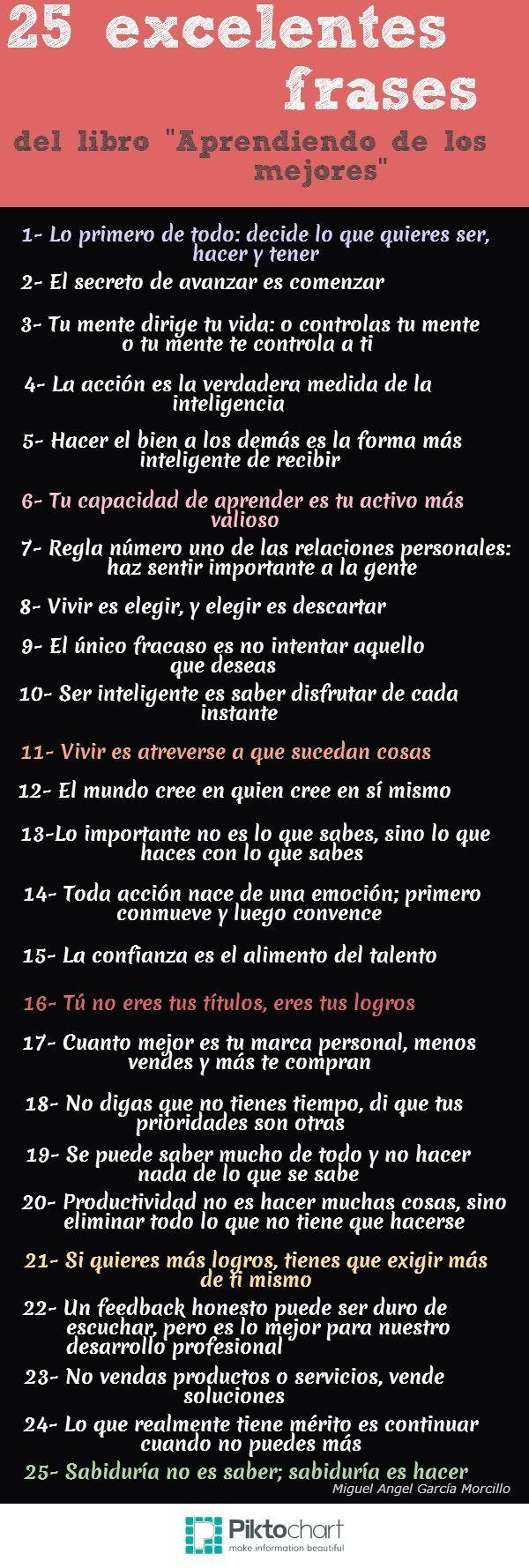 25 #frases excelentes de #AprendiendoDeLosMejores vía Miguel Angel García @alienaragorn