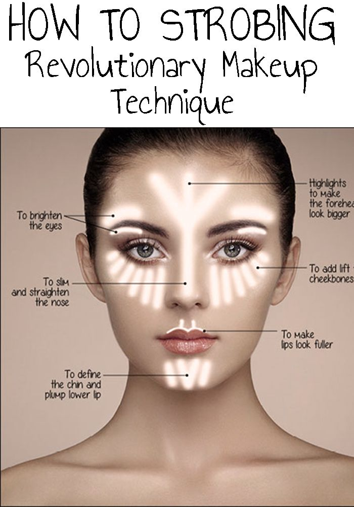 Strobing is a new makeup technique. This technique helps you to use light in your favour. Here is everything about How To STROBING!
