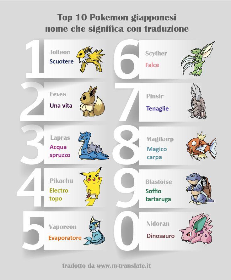 traduzione nomi Pokemon