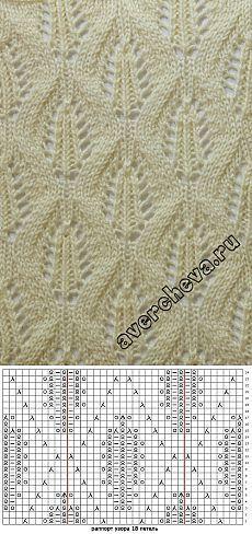 Knitulator sucht #Strickmuster: #Lacemuster #stricken #Lace #Lochmuster #Blattmuster #Strickapp www.knitulator.com