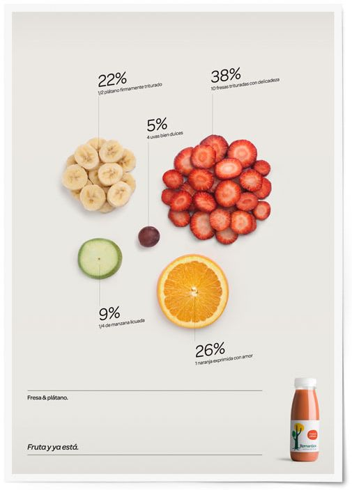 Fruit Drink Adverstisement. Fun and successful way to brand your drink as containing real fruit.