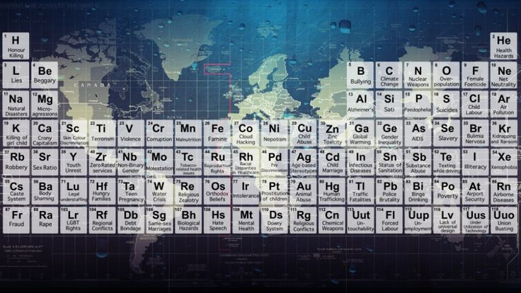 TABLA PERIODICA. Es un esquema diseñado para organizar y segmentarios cada elemento quimico, de acuerdo a las propiedades que poseen. Permite conocer las semejanzas entre diferentes elementos y comprender que pueden resultar de las diferentes uniones entre los mismos.