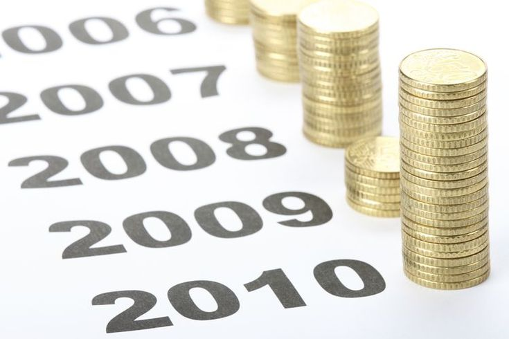 What Rate of Return Can You Get From Safe Investments?