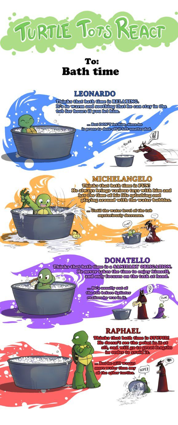 Turtle Tots React - Bath time by Myrling on DeviantArt <- Splinter deserves all our respect, raising 4 kids!! Imagine!! #TMNT #Turtletots