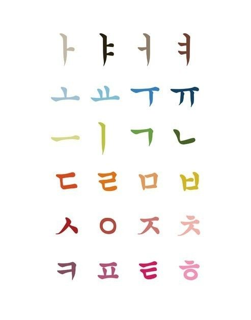 I like this.   Although....when I was in Korea, I saw a chart at a museum, that I would love to find as well.    It listed the US letters/phonic, and the corresponding Hangul letter.   That allowed me to understand what the sounds were for each Hangul letter.