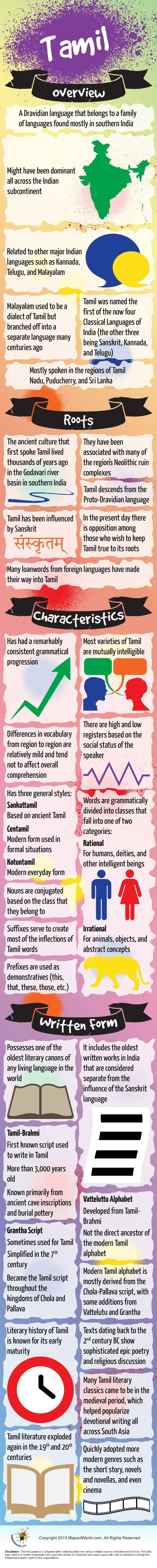 Educational infographic : Tamil Language Facts & Infographic | Languages of the World