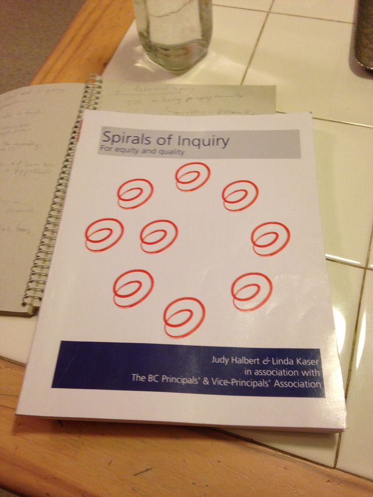 spirals of inquiry for equity and quality pdf