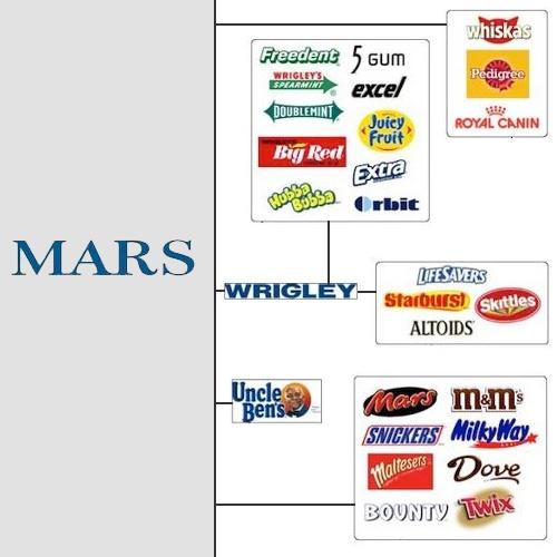 market for corporate control pdf