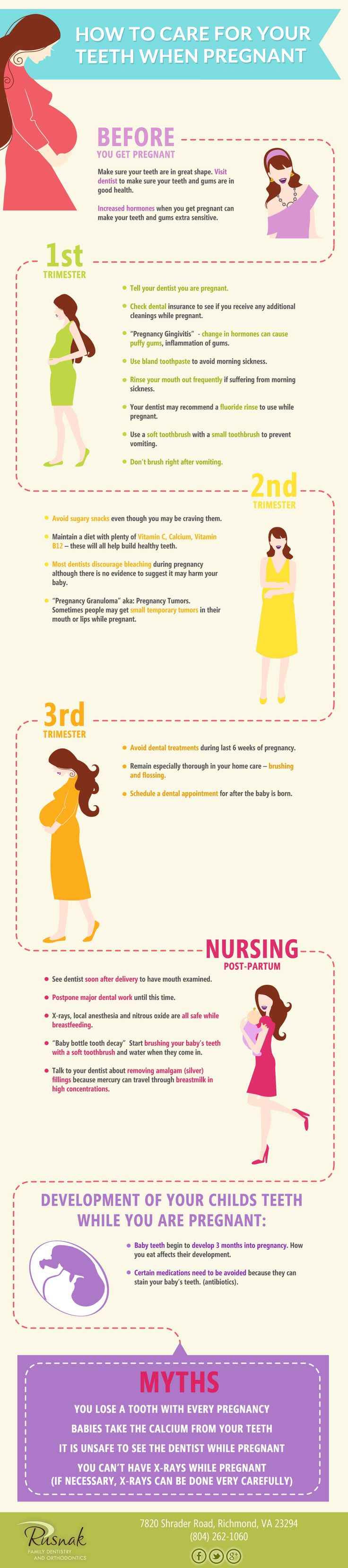 How to Care For Your Teeth When Pregnant #Infographics