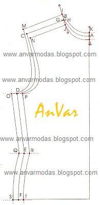 AnVar - Modistería: PATRONAJE INDUSTRIAL