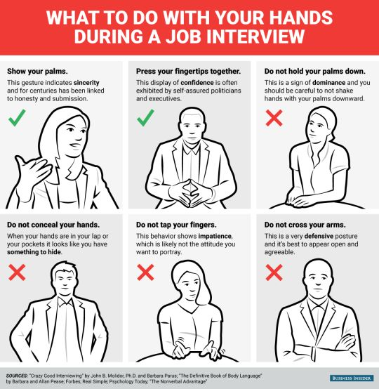 In a job interview, every little thing matters — from your ability to make eye contact to the color of your suit.