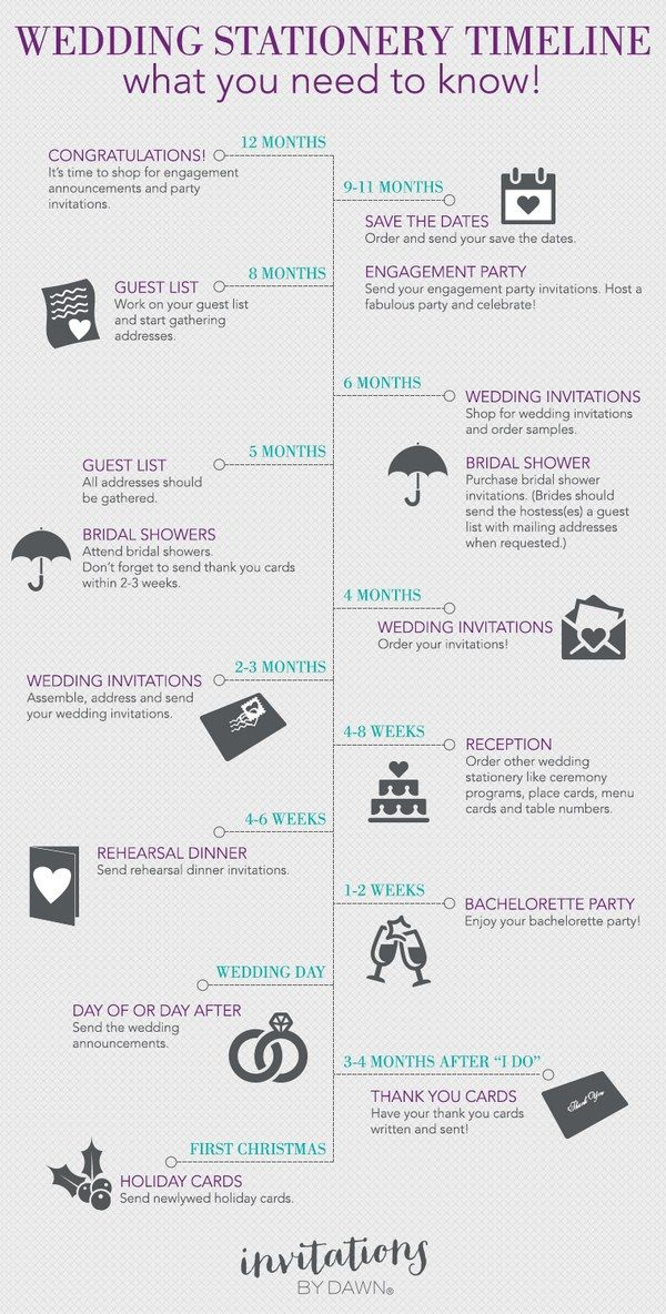 Best Wedding Planning Tips Images On   Wedding