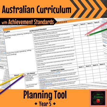 Year 5 Australian Curriculum Planning Tool – with Achievem