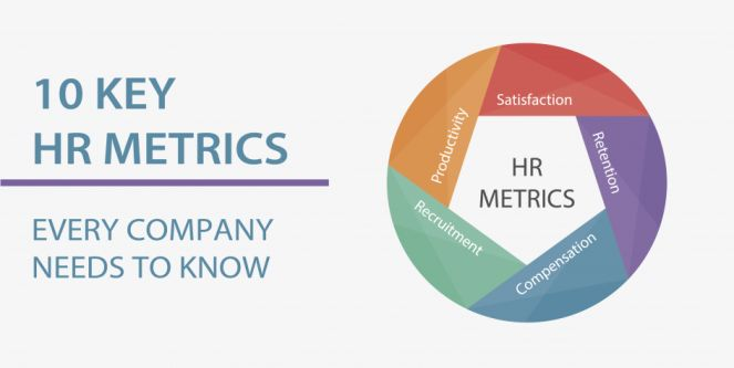 10-hr-metrics HR Analytics\Metrics Pinterest - hr metrics