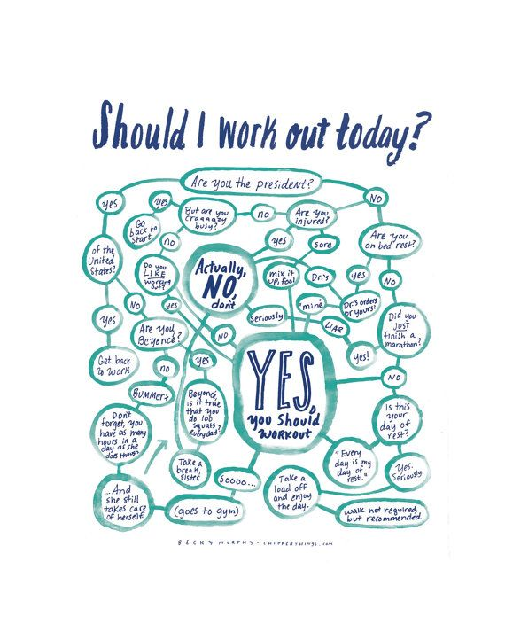 Yeah ... I need this. Should I Work Out Today Flowchart  by ChipperThings