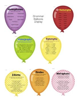 Antonym, Homophone, Homograph, Synonym and Homonym examples in fun balloons for display. Each balloon is on a separate page so it large enough for display. Add yarn or ribbon to make a fun balloon display for your classroom.