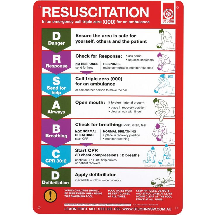 Pin by Sana Helail on Download Cpr, Printable chart