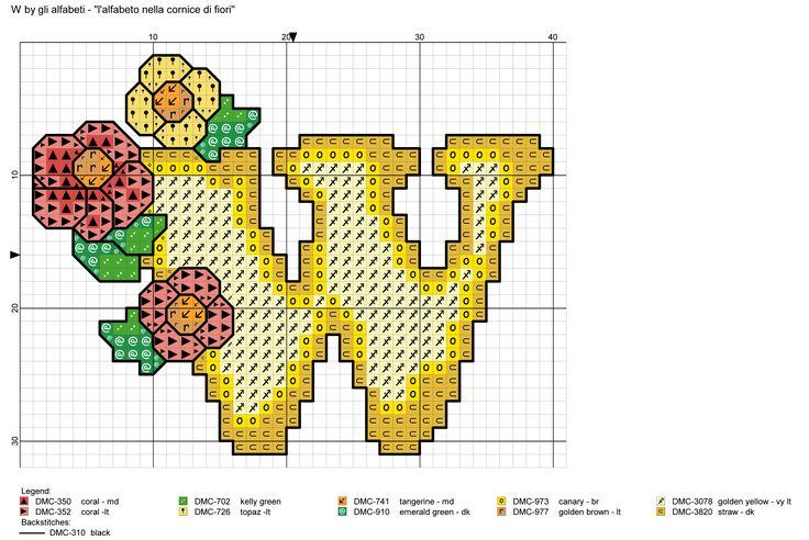 alfabeto nella cornice di fiori W