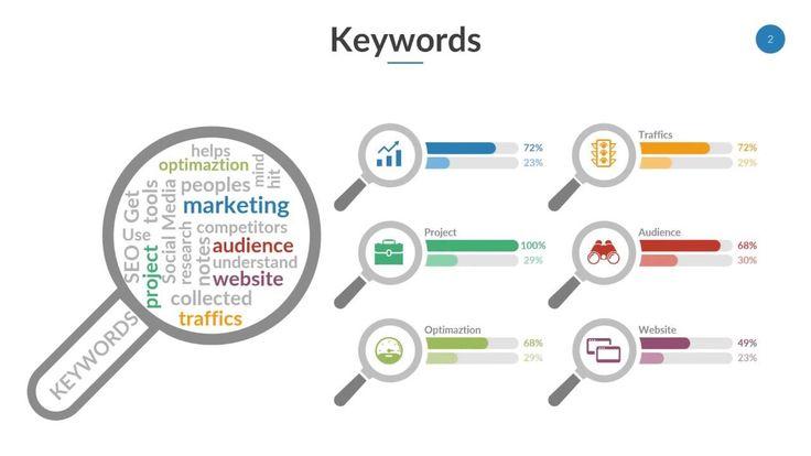Internet Marketing Infographic Powerpoint