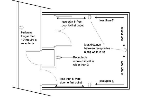 Very Detailed Instructions on how to wire basement.