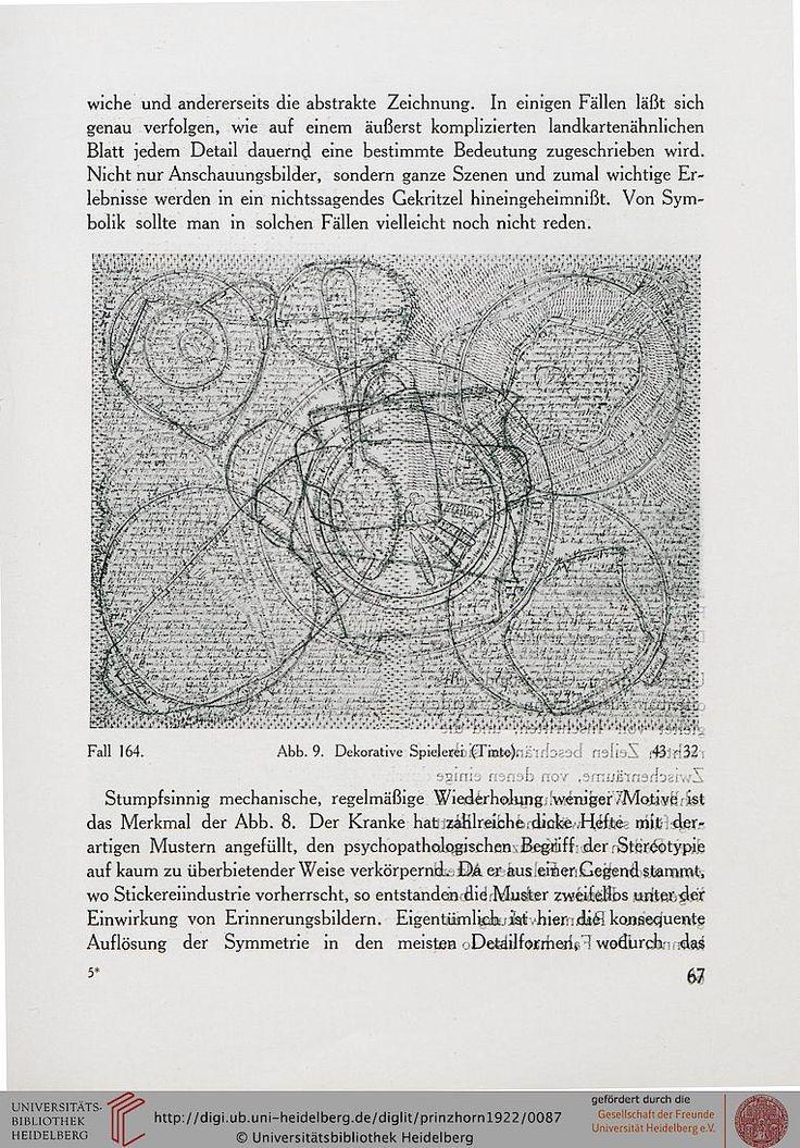 Prinzhorn, Hans: Bildnerei der Geisteskranken: ein Beitrag zur Psychologie und Psychopathologie der Gestaltung (Berlin, 1922)