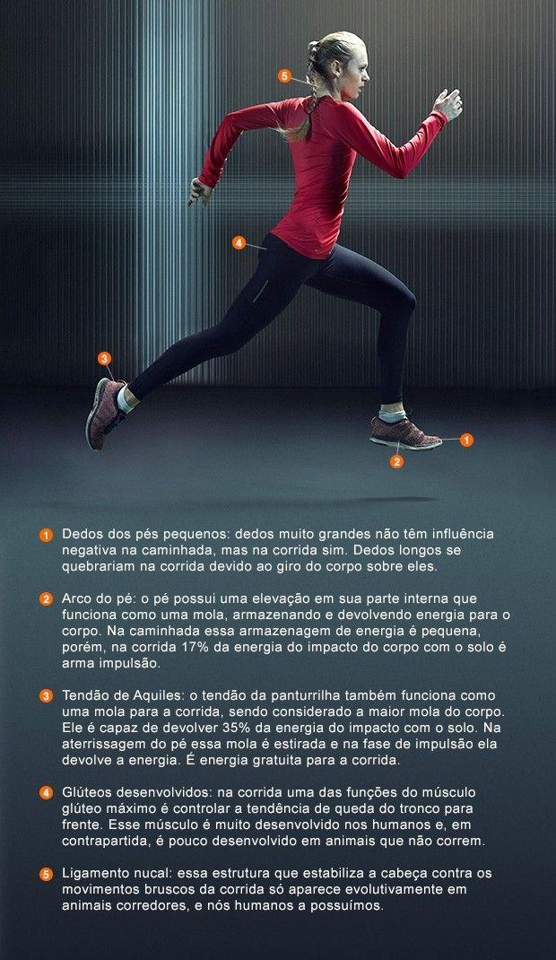 nascido para correr (Foto: Editoria de Arte EU ATLETA)