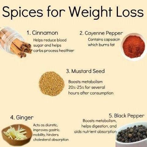 Add these simple spices to your daily diet and watch the wonders unfold! More unusual weight loss tip, please free to check the presentation video here.  http://fatlossdietss.com/go/Fatlossfactor/