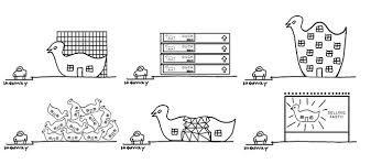 ducks venturi - Google Search