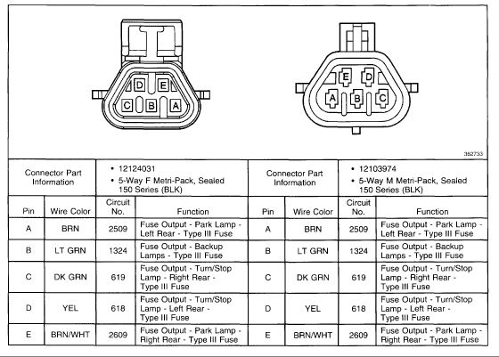 Tail Light Harness Diagram | TRUCK | Chevy s10, Tail light