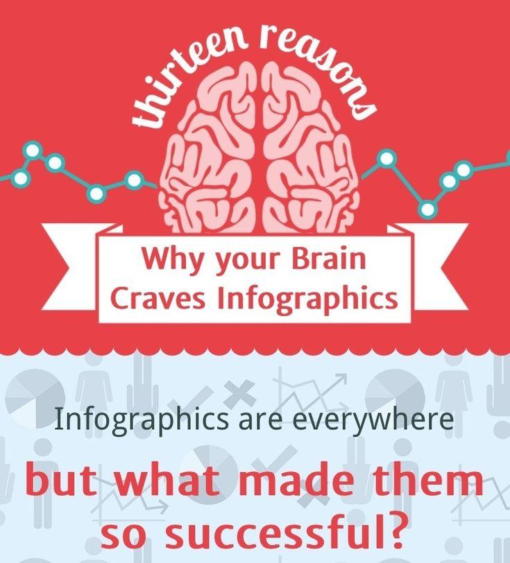 Why im a visual learner